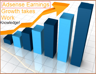 Search Placement Advantage Diamond Internet Adsense Clarity Pays Off