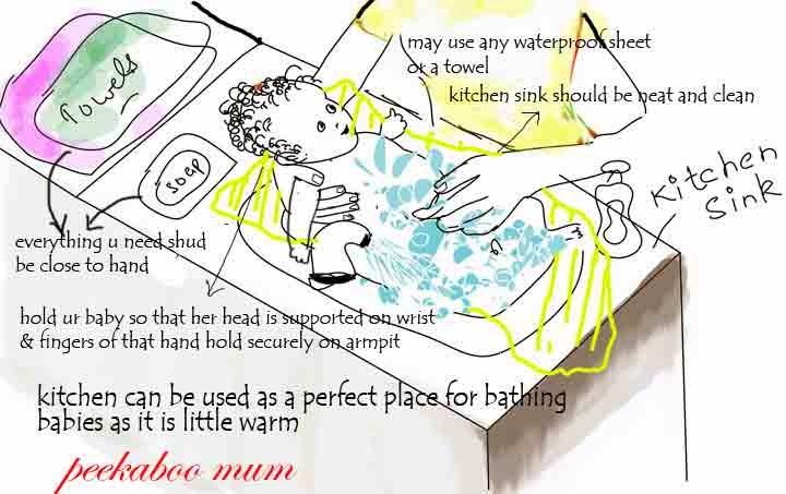 Peekaboo How To Bath Ur Newborn Baby With No Tears And