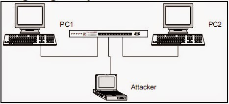 how to stop arp cache poisoning attack
