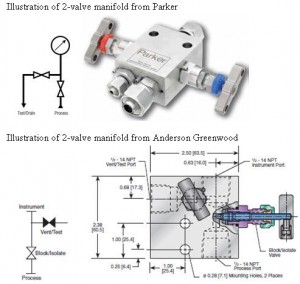 Oil and Gas Engineering: Valve Manifold for Pressure Transmitter