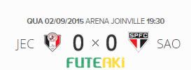O placar de Joinville 0x0 São Paulo pela 22ª rodada do Brasileirão 2015