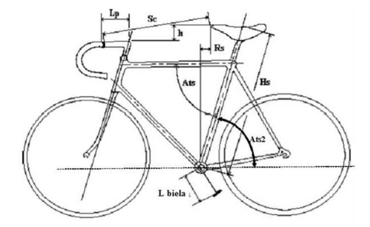 AERÓBICO: Medidas de la bicicleta de carretera