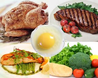 Dieta da Proteína: Alimentos