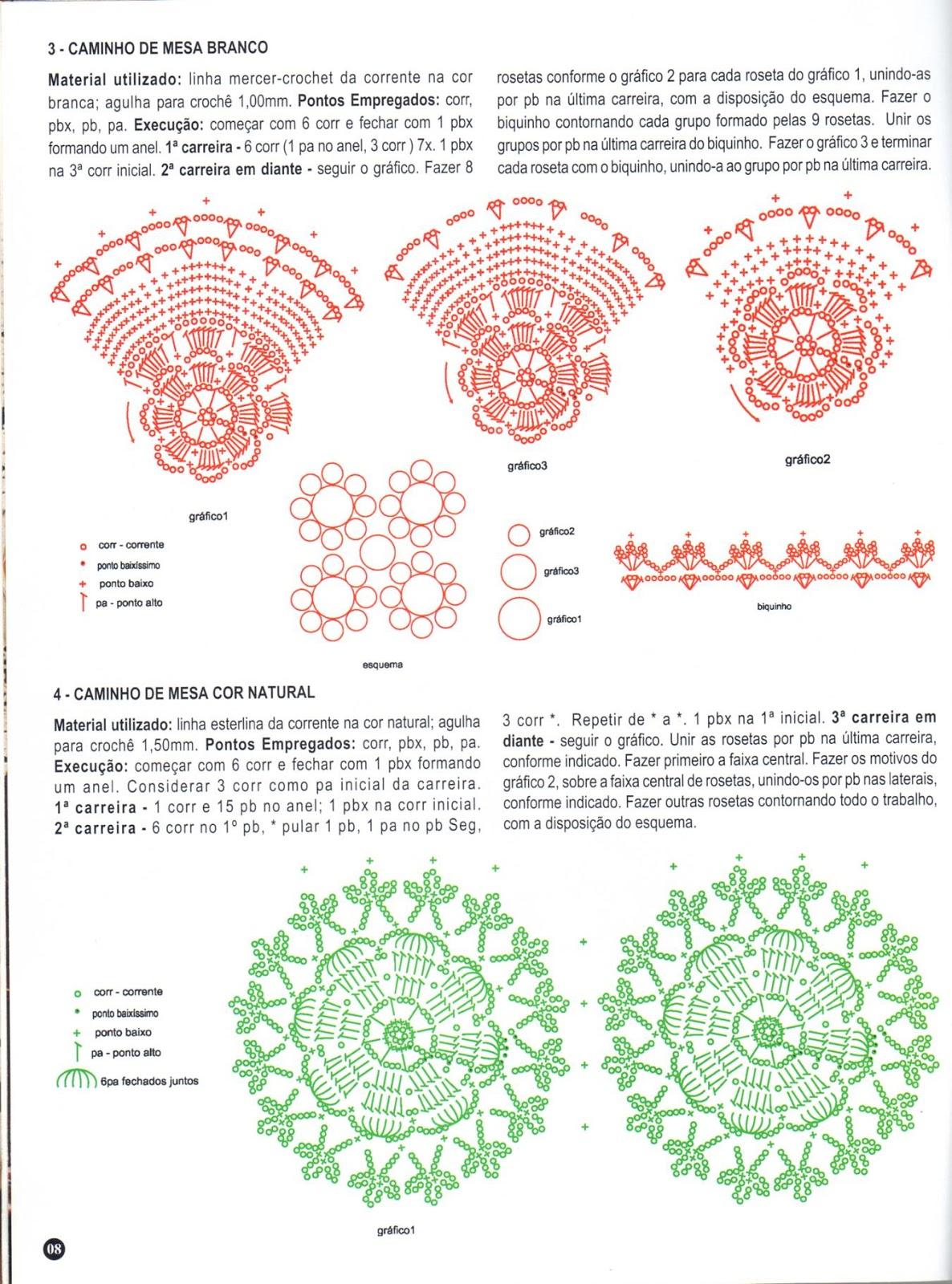 revista de crochê agulha na mão arte e decoração | artemania
