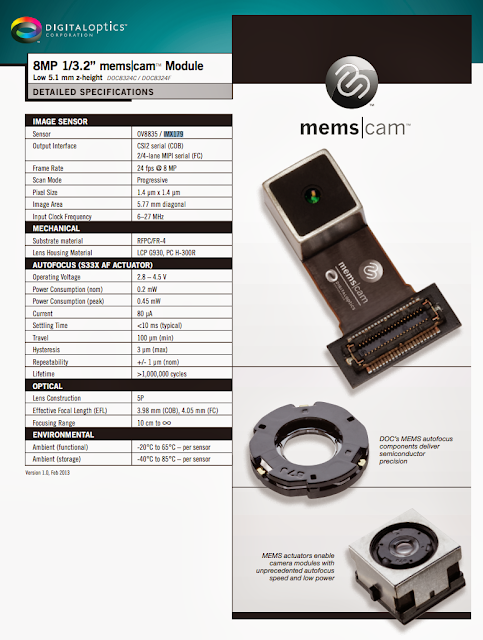 information about the MEMS technology