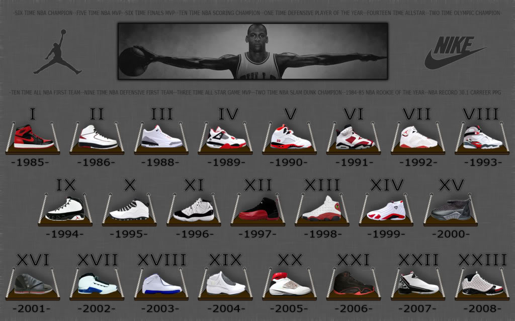 Air Rétro Jordans 1-23 Images