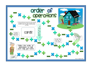photo relating to Order of Operations Game Printable known as The Enlightened Elephant: Buy of Functions Board Video game