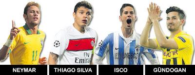 Spain Soccer 2013