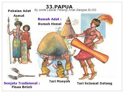 Profil Lengkap 33 Provinsi di Indonesia - Blogowit