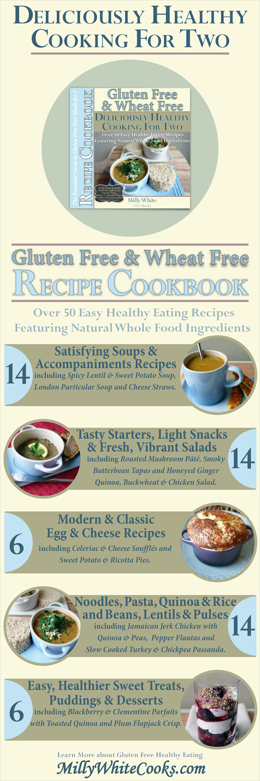 Gluten Free Deliciously Healthy Cooking For Two Recipe Cookbook