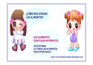 ALIMENTOS SALUDABLES AFICHES PARA NIÑOS http://corresaltaycuidate.blogspot.com