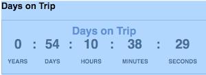 Days on Trip