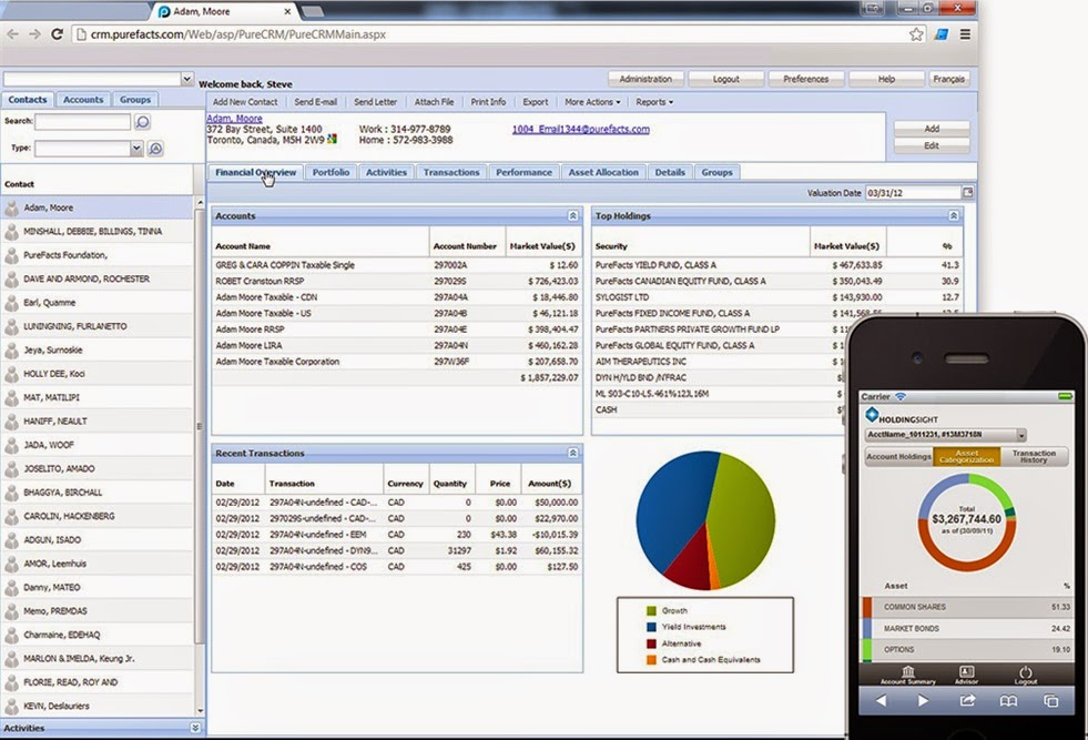 4 Powerful CRM Reporting Tools for Mutual Fund Houses
