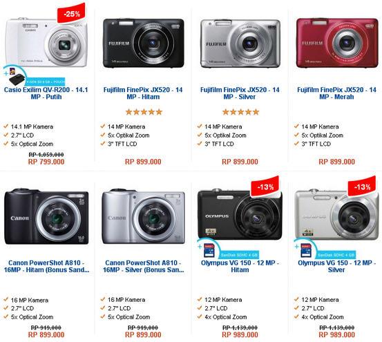 Kamera saku digital terbaik - www.teknologiz.com