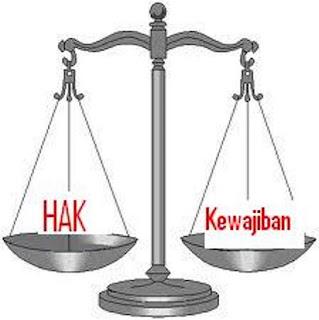 makalah hak dan kewajiban warga negara indonesia,hak dan kewajiban warga negara republik indonesia,pengertian menurut para ahli,pelanggaran,pdf,contoh hak dan kewajiban warga negara,