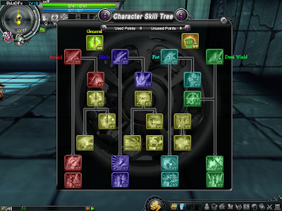 GhostX Ultimate - Character Skill Tree