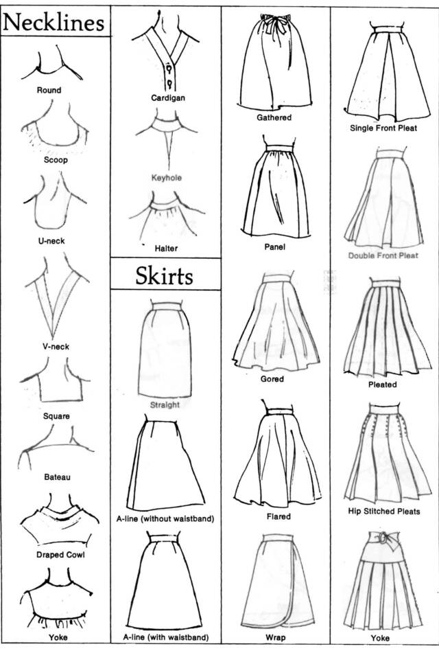 Формы и виды юбок