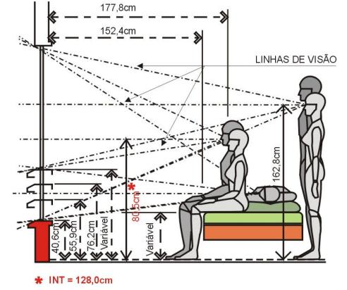 Vida de uma projetista ergonomia dormit rios - Altura para colgar tv ...
