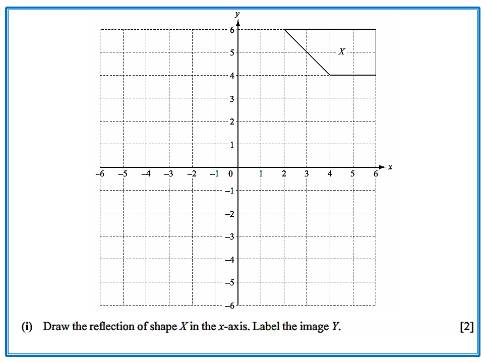 reflection paper mathematics This paper focuses on reflection in learning mathematical practices while there  is a long history of research on reflection in mathematics, it has focused primarily .