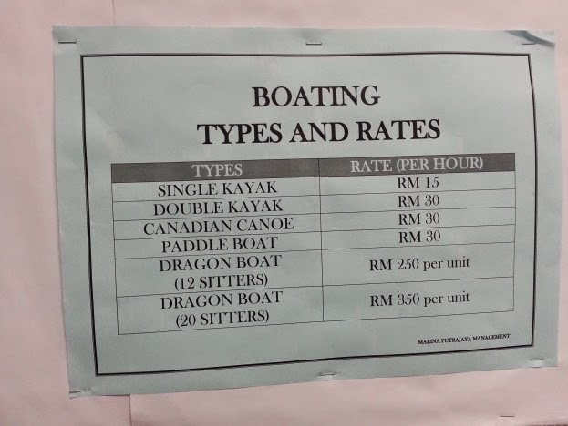 boating types
