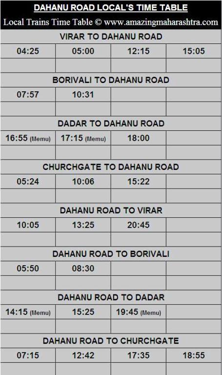 Dahanu Road Local's Time Table