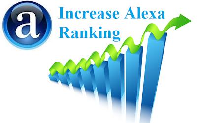 Cara cepat mendapatkan Review di Alexa Rank