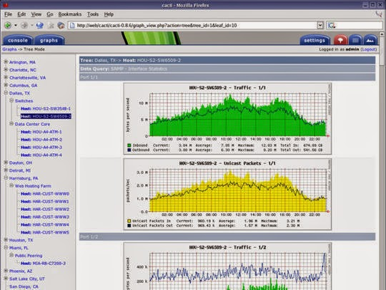 14 Free Network and Server Monitoring Tools