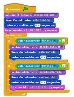 http://scratchenel6.blogspot.com.es/2014/06/wedo-el-cocodrilo-hambriento.html
