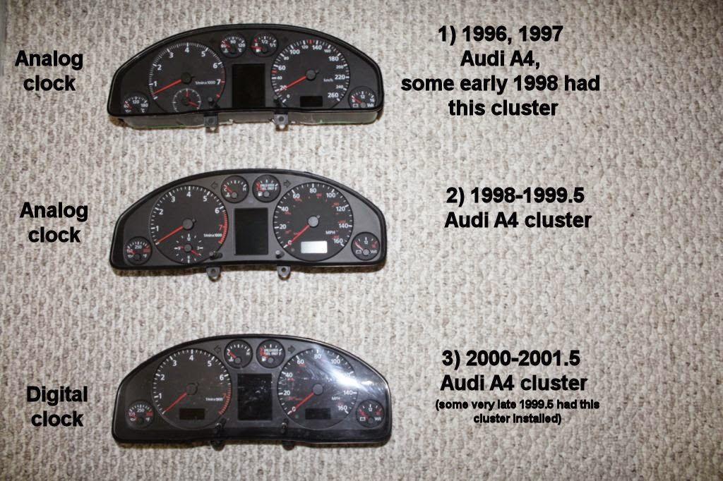 2018 Audi Q5  Overview  CarGurus