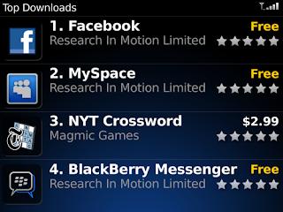 aplikasi gratis blackberry