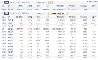 中国株コバンザメ投資ウォッチ銘柄watch1011