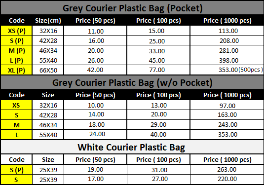 All the courier bags are ready stock