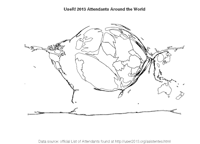 The attendants of useR! 2013 around the world