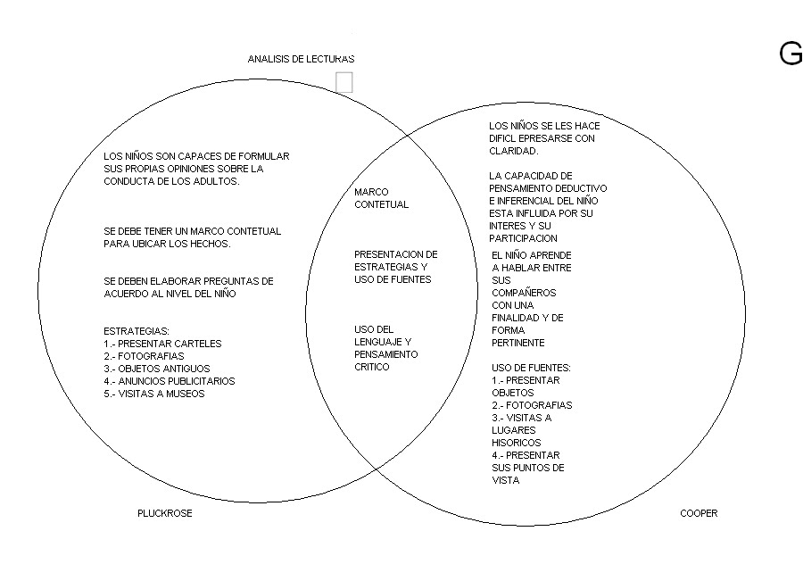 ... Diagram together with Venn Diagram 2nd Grade Reading Worksheets. on