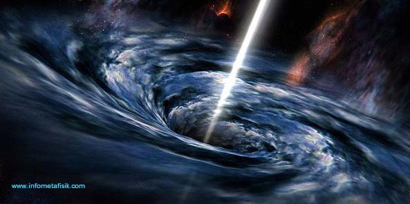Bisakah Kita Hidup Didalam Black Hole?