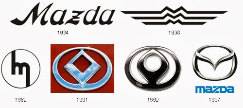 mazda logos picture and or photo rh picturepho blogspot com rim logistics rim logistics availability