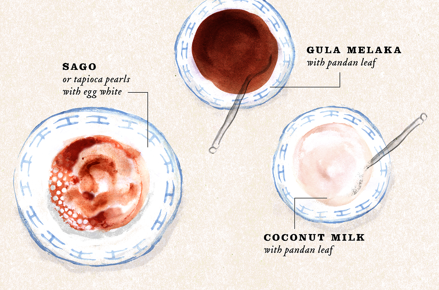 Sago Gula Melaka Recipe, Lauren Monaco Illustration