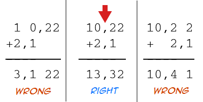 Correct Alignment for Decimal Addition