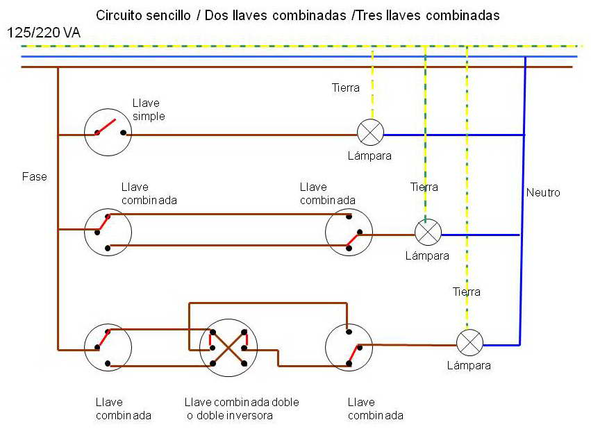 Ejemplos pr cticos y tutoriales interruptores de luz - Conmutador de luz ...