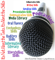 Skills involved with podcasting