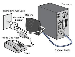 Bài 2 -  Kết nối đến Internet bằng cách nào