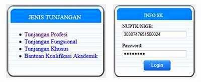 Cara Cek Status SK Tunjangan Profesi Guru di P2TK Dikdas Terbaru