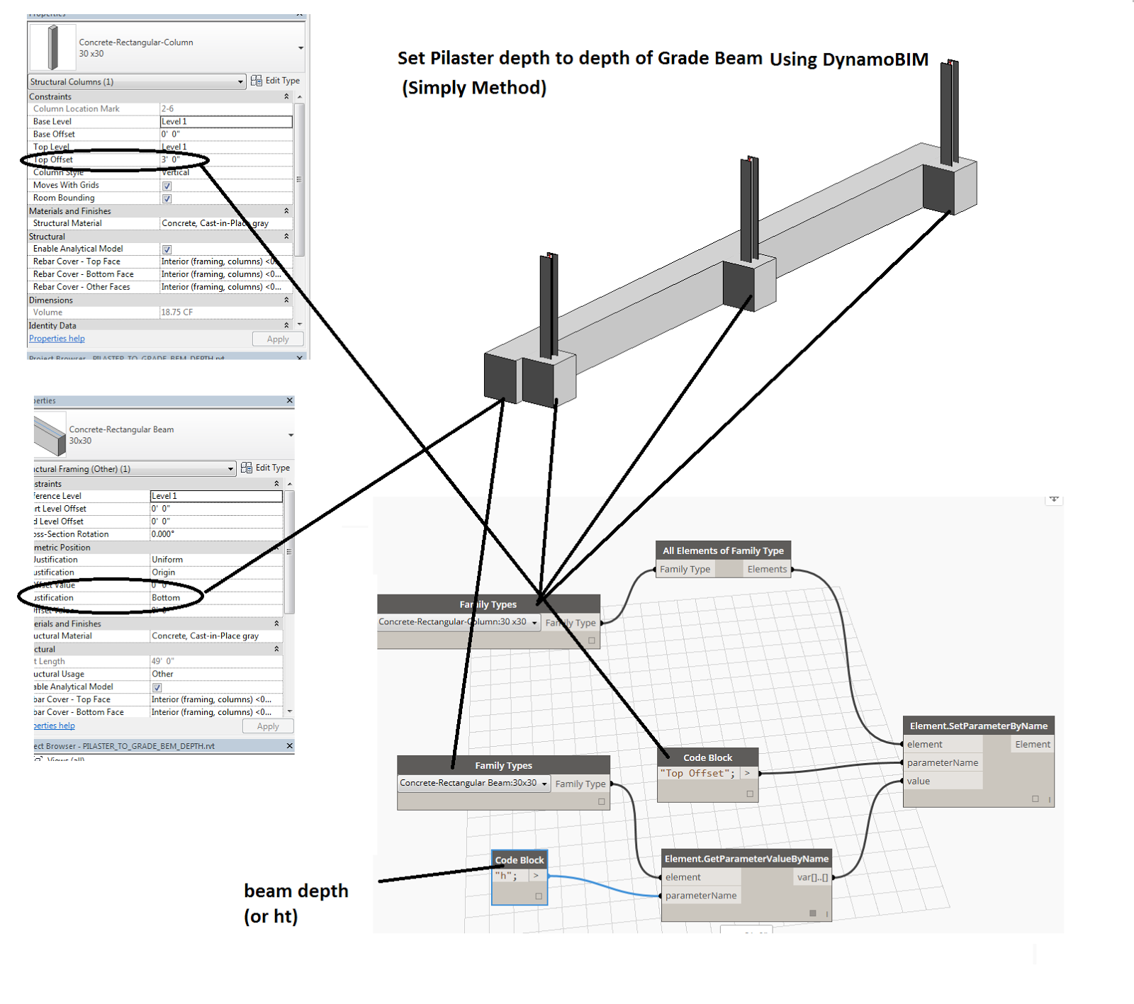 How to set Pilaster Height equal to Grade Beam depth using DynamoBIM (or how to drive an instance parameter with a type parameter in a loadable family)