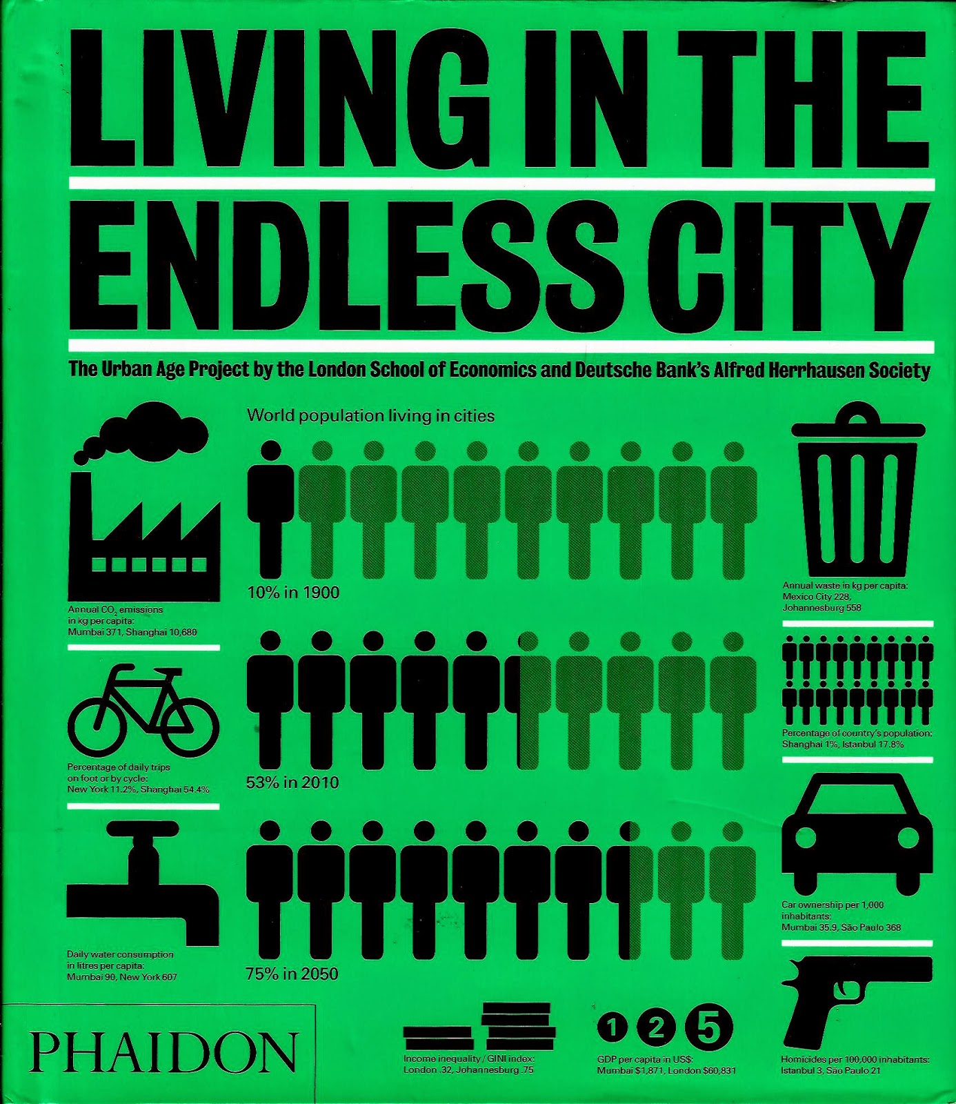 Novedades biblioteca central facultad de arquitectura y phaidon press resumenby 2050 around three quarters of the worlds population will live in cities and this ongoing shift in solutioingenieria Gallery