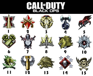 Medallas del Prestige Mode para Call of Duty Black OPS en PS3 y XBOX 360
