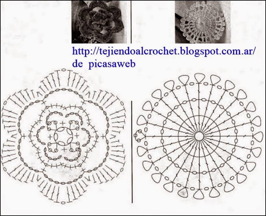 PATRONES - CROCHET - GANCHILLO - GRAFICOS: CÍRCULOS PARA TEJER A ...