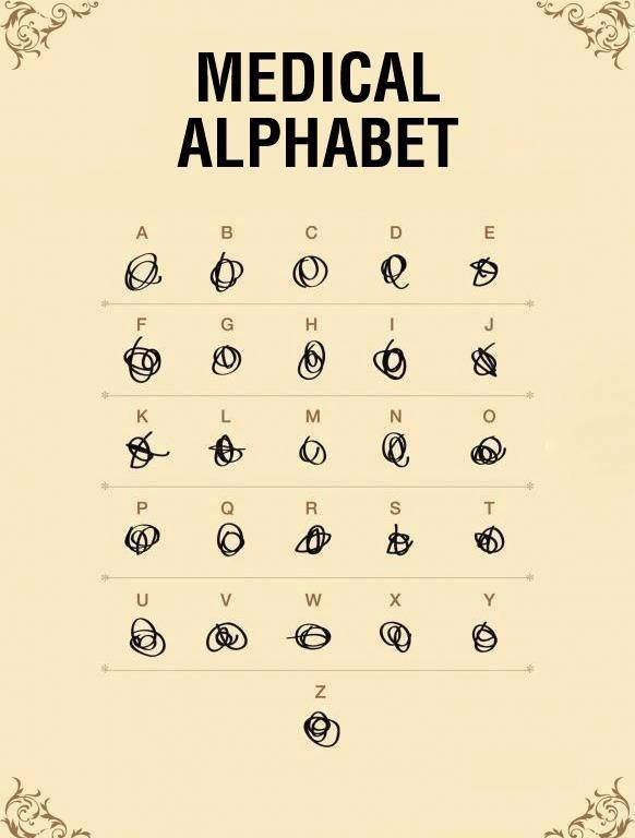 Funny Medical Alphabet Picture
