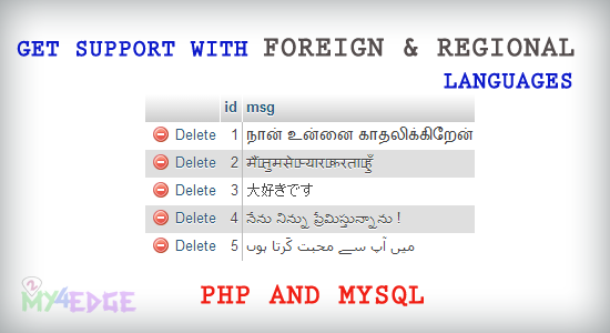 support with foreign and regional language.