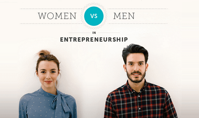 Men VS. Women in Entrepreneurship