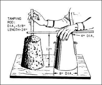 Quantity surveyor composite materials for How long should concrete cure before removing forms